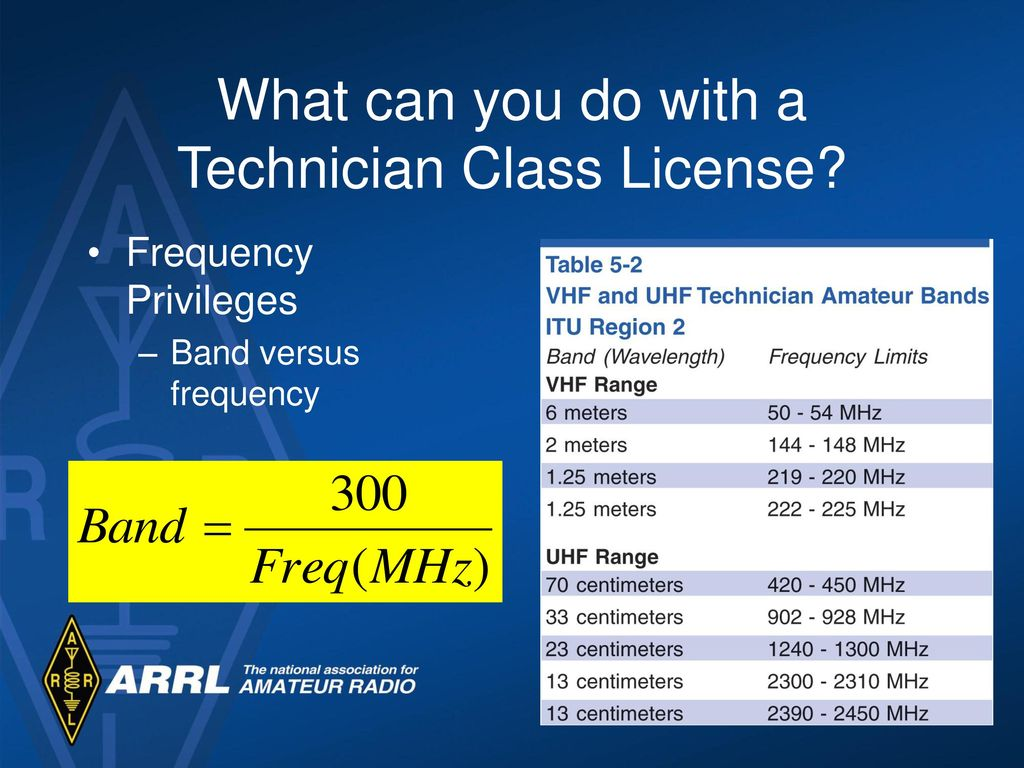 Amateur radio frequency chart