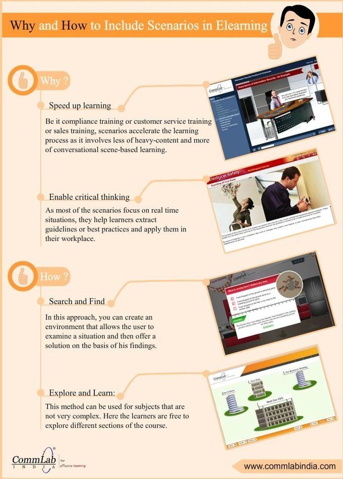 Adult design instructional learner process