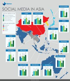 Asian networks in malaysia