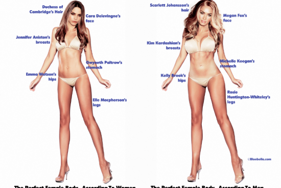Body perfect woman according to men