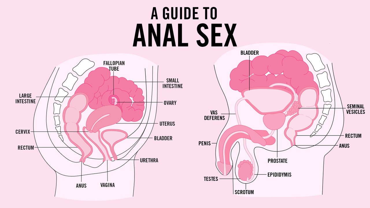 Guide to safe anal sex